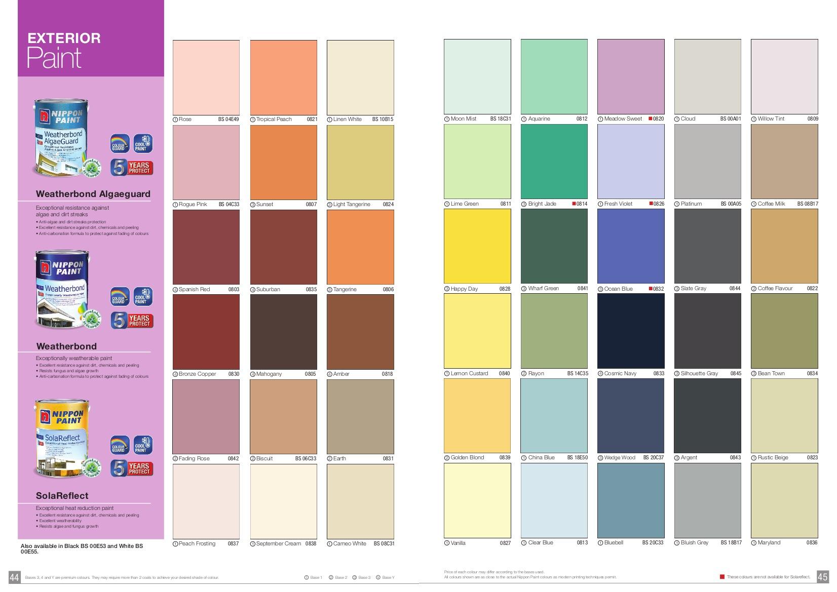 Nippon Paint Weatherbond Algae Guard 5l Exterior Paints