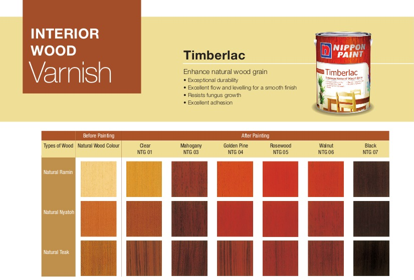 Nippon Timberlac 1l Varnish For Interior Wood 6 Colours